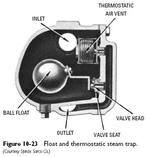 float thermostatic trap Float and Thermostatic Traps