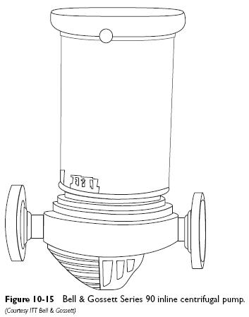 inline centrifugal pump Inline Centrifugal Circulators