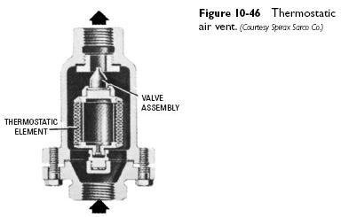 Air Eliminators Heater Service Amp Troubleshooting