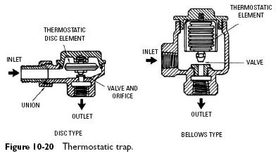 Thermostatic Traps on wiring diagram for boiler thermostat