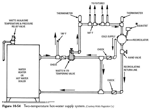 hot water boiler installation diagram