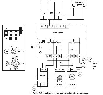 Honeywell Aq 6000 Boiler Control 3 Port Motorized Valve on hot water zone valve wiring diagram