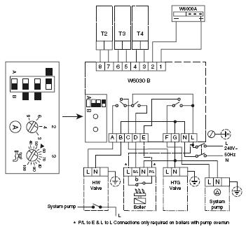 Honeywell Motorized Valve Wiring Diagrams on hot water zone valve wiring diagram