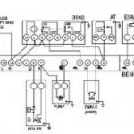 Danfoss BEM 4000 Boiler Energy Manager