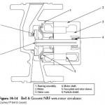 Wet Rotor Circulators