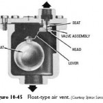 Air Eliminators