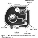 Float and Thermostatic Traps