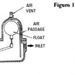 Float Traps