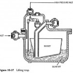 Lifting Steam Traps
