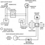 Gas Control Circuits