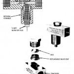 Thermodynamic Steam Traps