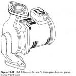 Three Piece Booster Pumps