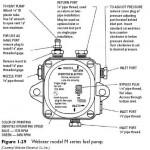 Priming Fuel Pumps